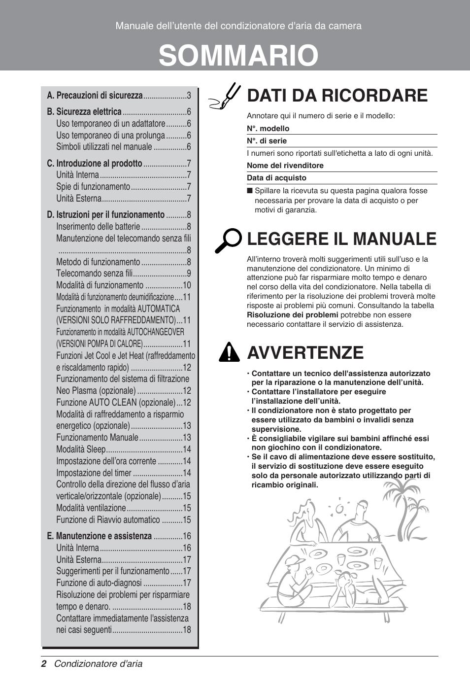 Lg K24ah N51 Manuale D Uso Pagina 2 18 Anche Per