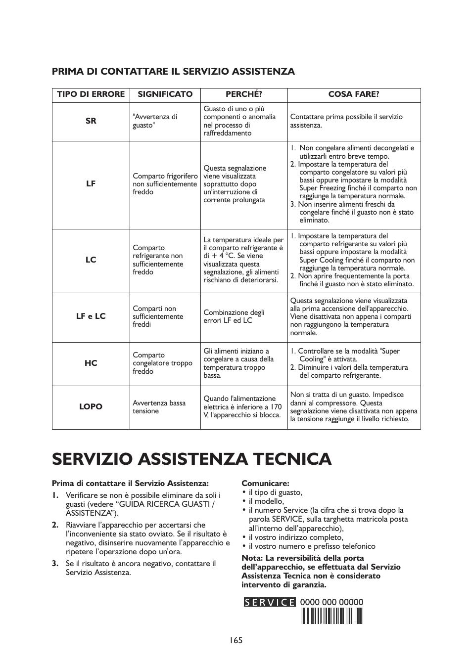 Servizio Assistenza Tecnica Whirlpool Wth5244 Nfm Manuale Duso